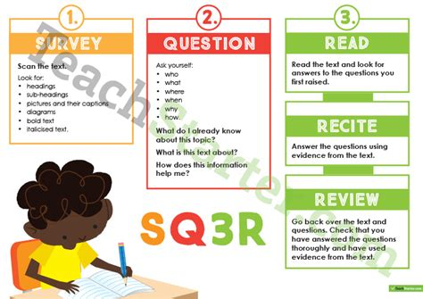 sq3r sq3r survey question read recite and review poster
