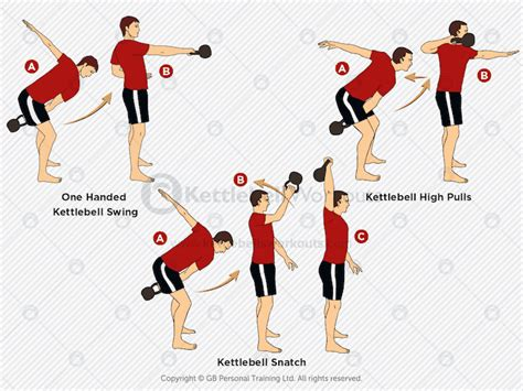 workouts kettlebell mma fighters strength single explosive reps sets