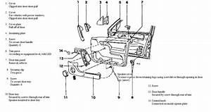 Vw Door Parts  U0026 Volkswagen Gti Dorman Door Lock Actuator