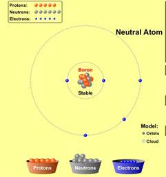 Boron Atom Protons Electrons