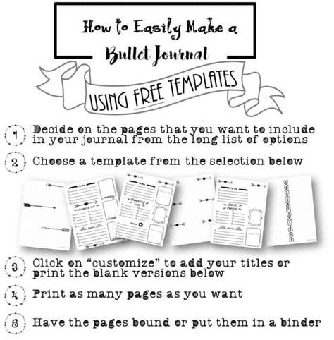 bullet journal template free bullet journal printables customize for any planner size
