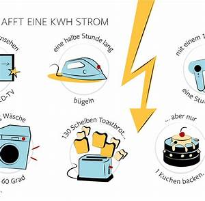 Wie Kann Man Energie Sparen : w sche waschen mit diesen regeln waschen sie richtig sparen strom welt ~ Markanthonyermac.com Haus und Dekorationen