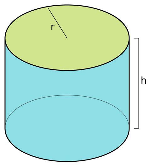 cylinder wikipedia