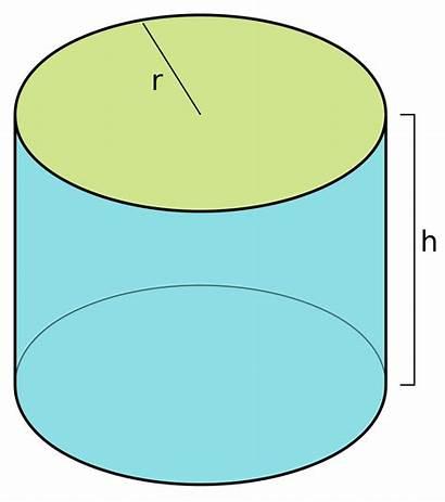 Cylinder Circular Wikipedia Svg Wiki
