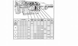 Diagram  1999 Dodge Diesel 2500 Transmission Diagram Shift Solenoid Full Version Hd Quality
