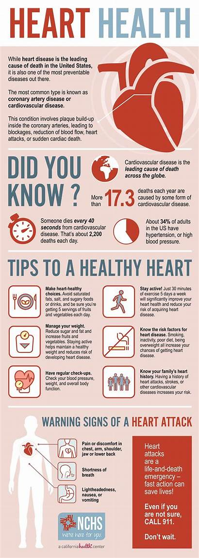 Heart Health Disease Prevent Healthy Tips Infographic
