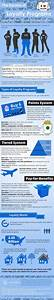 Infographic: The Success of Loyalty Programs ...