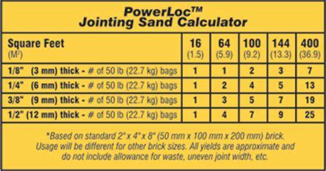 powerloc jointing sand quikrete 174 2017