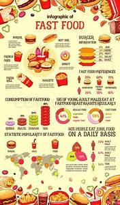 Fast Food Infographic Of Burger