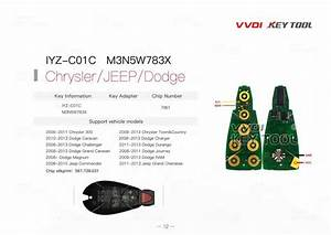 Hot  Vvdi Key Tool Remote Unlock Wiring Diagram  U2013 Eobdtool Blog