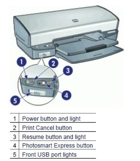 Where Is The Resume Button On Hp Printer by How To Turn Your Printer From Offline To On A Mac