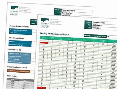 Practice Score Report Sat Test Tests Sample