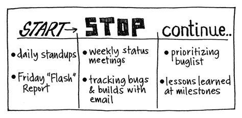 start stop continue template start stop continue gamestorming