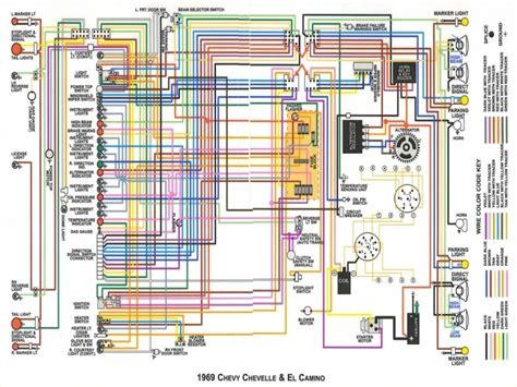 Wiring Diagram 66 Chevelle by 1971 Chevelle Starter Wiring Diagram Wiring Forums
