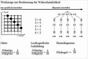 Wahrscheinlichkeitsverteilung Berechnen : wahrscheinlichkeit01 ~ Themetempest.com Abrechnung