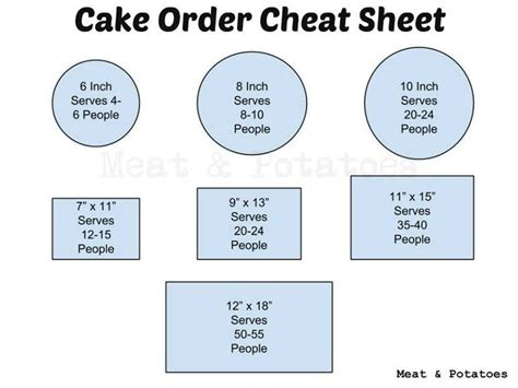 sheet cake size sheet cake dimensions related keywords suggestions