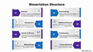 Dissertation Process Powerpoint Templates