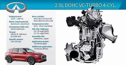 Infiniti Turbo Vc Qx50 Dohc Cyl 0l