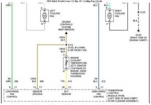 similiar 2002 buick rendezvous wiring diagram keywords fuse box diagram 2002 buick rendezvous wiring diagram rack and pinion