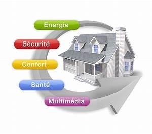 Systeme De Securité Maison : domotique quel syst me d 39 alarme pour ma maison ~ Dailycaller-alerts.com Idées de Décoration
