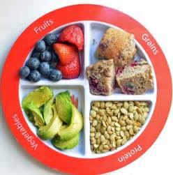 myplate for the picky eater healthy ideas for