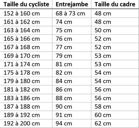 comment mesurer taille cadre velo comment choisir la taille de cadre de v 233 lo bikes le