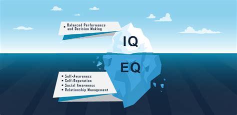 emotional intelligence    matter   iq