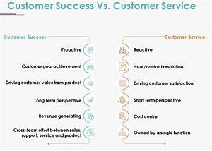 New Competencies That Every Customer Service Manager Needs