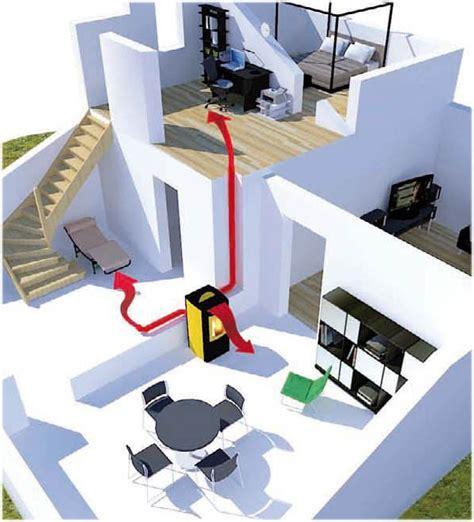 tarif chambre 駻aire prix poele a granule design d 39 intérieur et idées de meubles