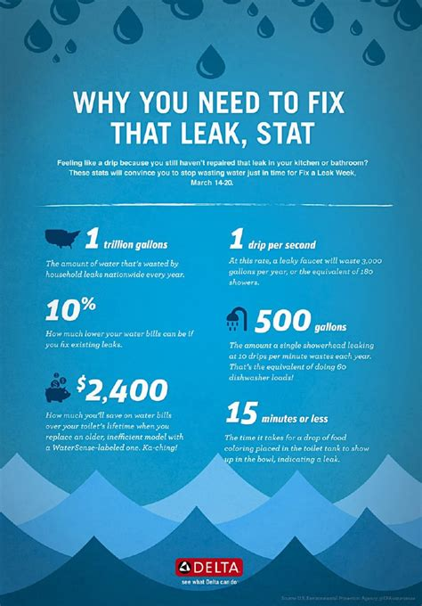 fix  leak stat household water leak