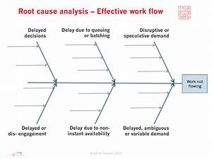 6d Root Cause Analysis Of Flow In Knowledge Work