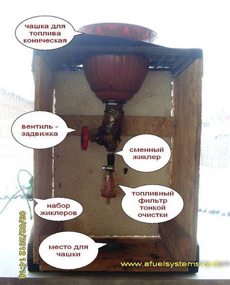 Как проверить качество солярки в домашних условиях