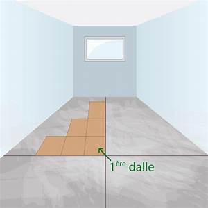 Lino En Dalle : poser des dalles pvc adh sives lino ~ Premium-room.com Idées de Décoration