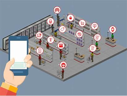 Iot Business Retail Solutions Opportunities Internet Things