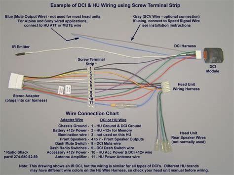 Pioneer Avh Wiring by Pioneer Avh P3100dvd Wiring Diagram Wiring Diagram And
