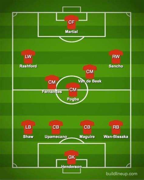 Prediksi Susunan Formasi Man City, MU, Chelsea, Liverpool ...