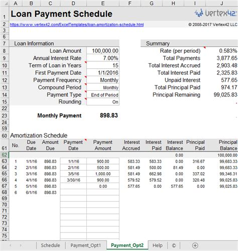 payment schedule template loan amortization schedule and calculator