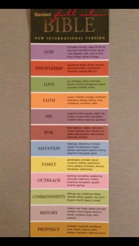 colors of the bible bible color coding bible study coding and