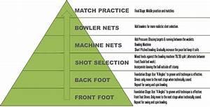 bowling tricks für anfänger