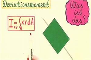Chemie Dichte Berechnen : tr gheitsmoment f r einen stab so berechnen sie es ~ Themetempest.com Abrechnung