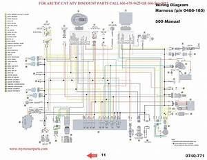 Polaris Predator 500 Wiring Diagram For