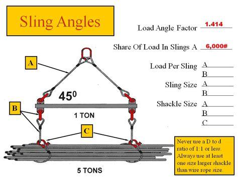 Crane Rigging Exercise