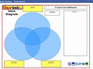 5 Free Venn Diagram Maker Websites