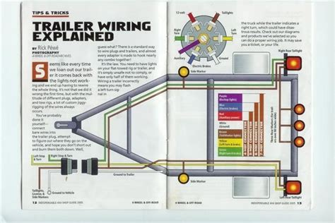 Small Boat Trailer Diagram by Generic Boat Wiring Diagram By Silvertip Small Boat Wiring