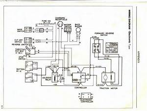 Wiring Diagram Hyundai Golf Cart