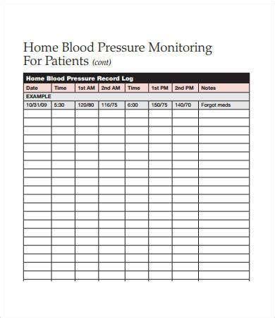 Sample Blood Pressure Log - 7+ Free PDF Download Documents