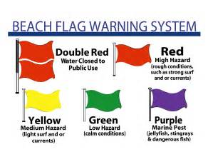 What Is The Meaning Of Dining Room by Destin Florida Beach Safety And Flag System