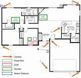 Ta Camera Wiring Diagrams