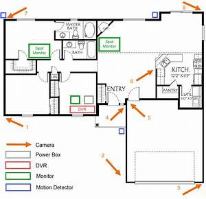Backup Camera Wire Diagram 25997 Netsonda Es