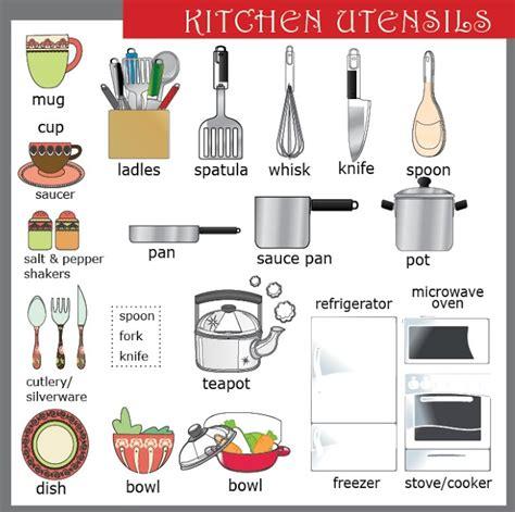 Kitchen Vocabulary by My Vocabulary List Of Kitchen Utensils